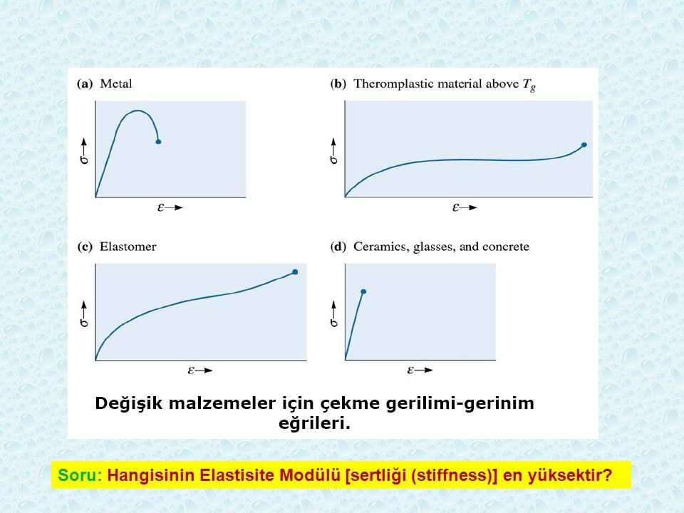 Soru: Hangisinin Elastisite Modülü [sertliği (stiffness)] en yüksektir